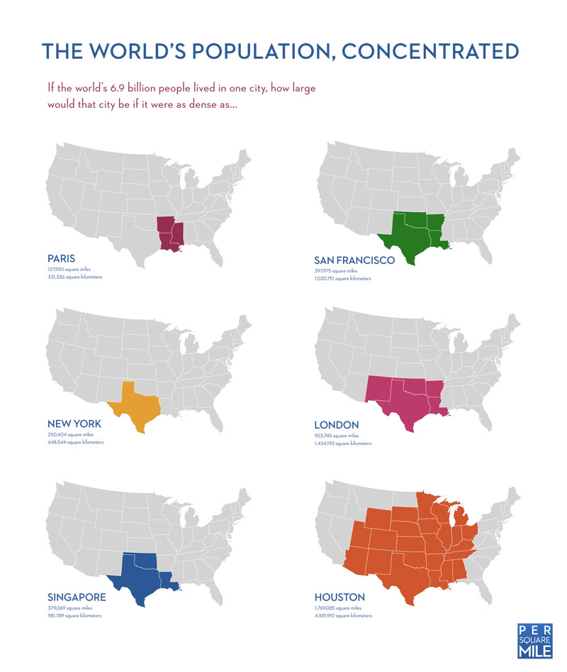 the worlds population concentrated