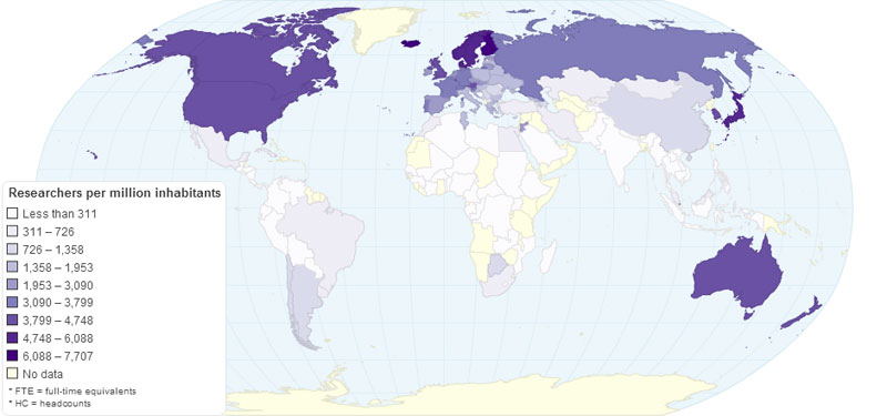 Number of Researchers per million inhabitants by Country