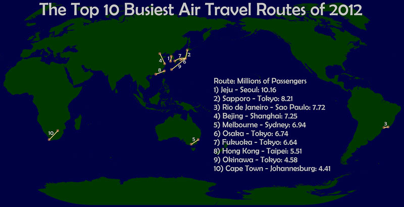 top 10 busiest air travel routes of 2012