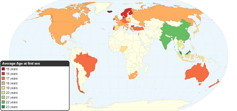 Average Age at first sex by Country (1)