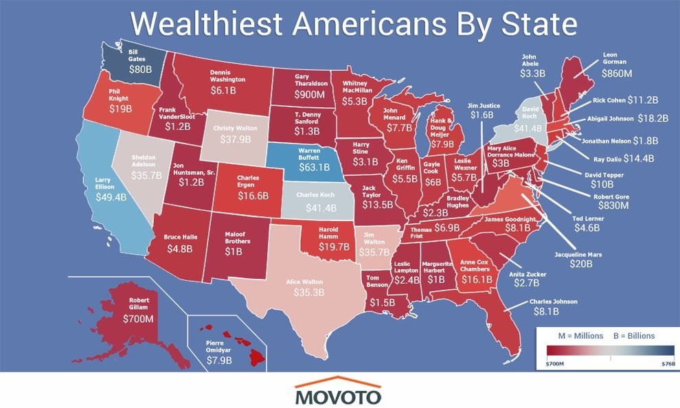 Talking of money  here s a bunch of billionaires you may have heard. 49 Maps That Explain The U S  For Dumb Foreigners   Totally Nailed It