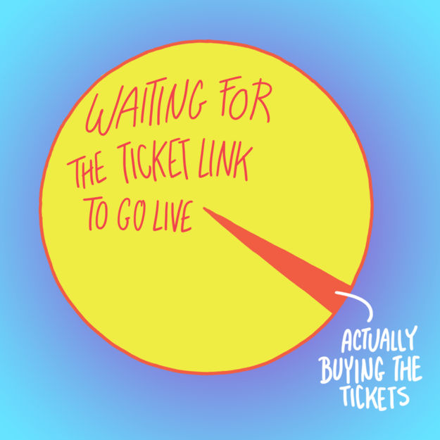 Purchasing tickets the day they go on sale can be a bit of a hassle.